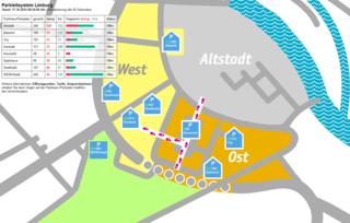 Parken in Limburg
